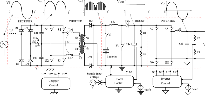 shows a detailed circuit diagram of the UPS reported in [6