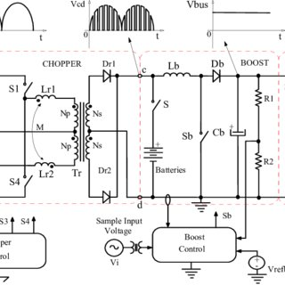 (PDF) A high frequency transformer isolation 110V/220V