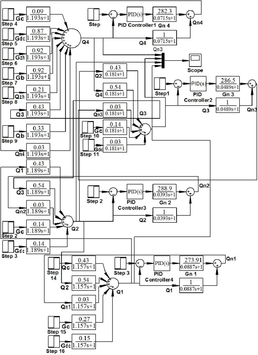medium resolution of block diagram 1 s