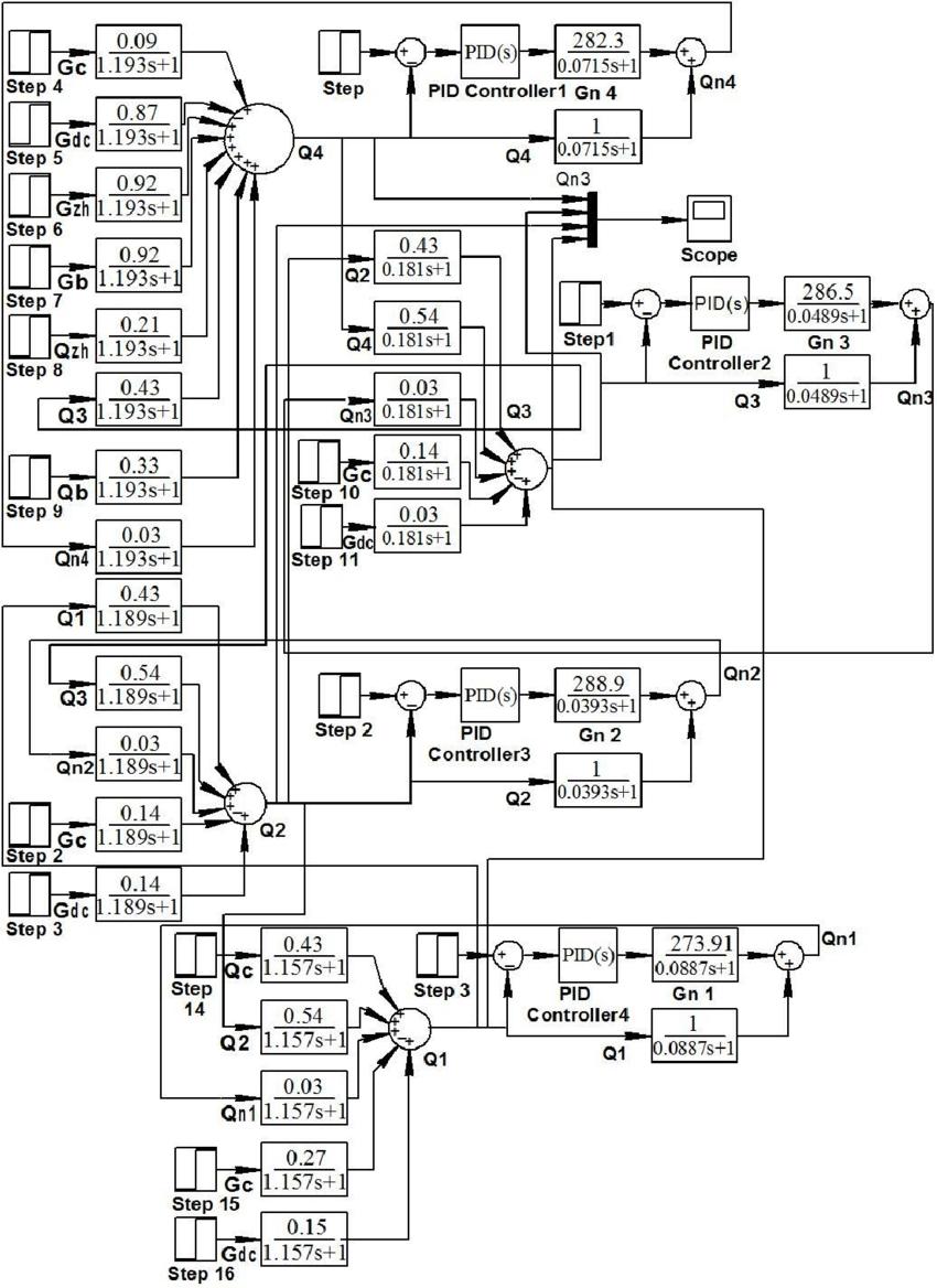 hight resolution of block diagram 1 s