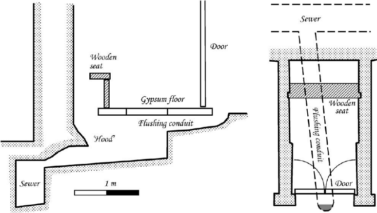 Section and Plan of Ground-floor Toilet in the Residential