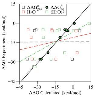(PDF) Why Mercury Prefers Soft Ligands