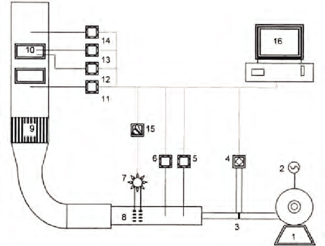 Schematic diagram of the drying equipment. (1) Centrifugal