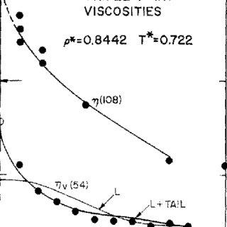 (PDF) Lennard-Jones triple-point bulk and shear