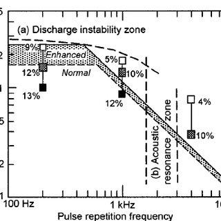 ͑ a ͒ Laser pulse waveforms for normal operation ͑ 2 kW