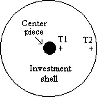 Cooling curves for experiment 1—alloy 413. Fig. 7—HTC