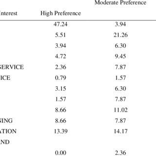 (PDF) STUDENTS' ACADEMIC PERFORMANCE, APTITUDE AND