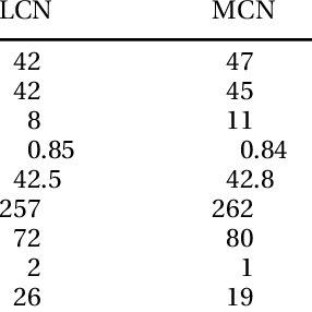 (PDF) Effect of fuel cetane number on a premixed diesel