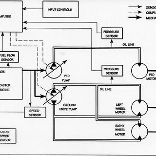 Types Of Er Diagrams Types Of Visio Diagrams Wiring