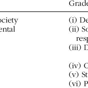 (PDF) South African Life Orientation Teachers: (Not