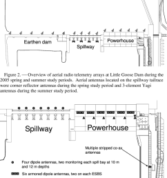 schematic of underwater antennas located on the spillway powerhouse and adult fish ladder [ 850 x 1022 Pixel ]