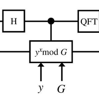 Quantum circuit for the resolution of the Deutsch problem