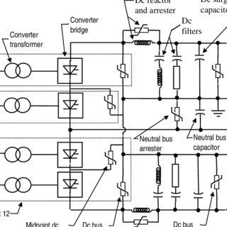 (PDF) HVDC Transmission