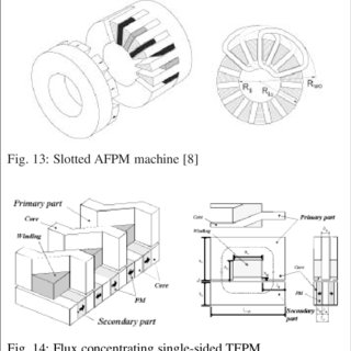 (PDF) Promising Direct-Drive Generator System for Large