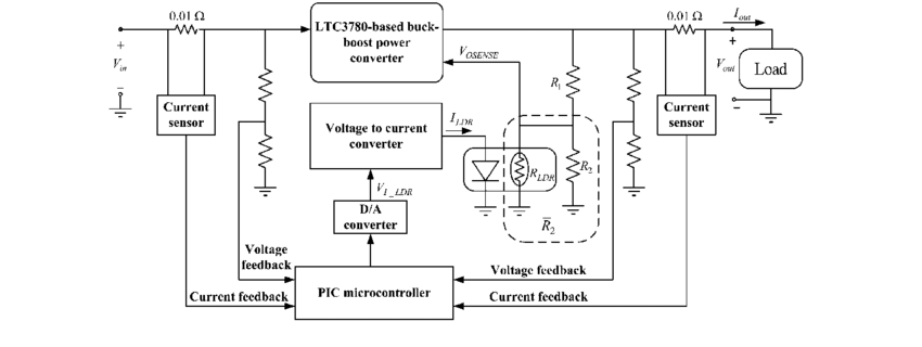 Schematic of the auto-ranging buck-boost power converter