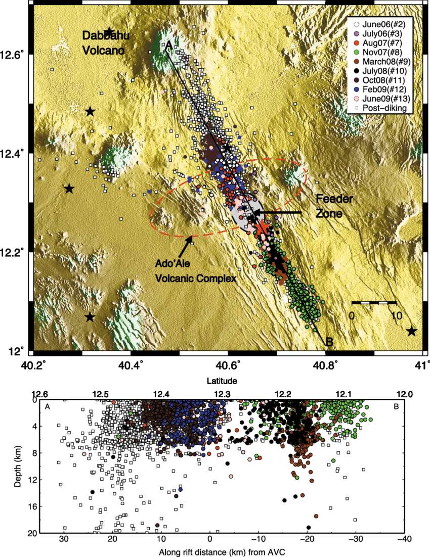 medium resolution of  top distribution of epicenters for dikes 7 13 and dikes 2 and 3 from download scientific diagram