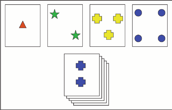 A representation of the Wisconsin Card Sorting Task. The 4