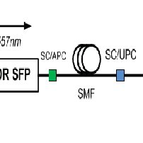 (PDF) Gigabit SFP transceiver with integrated optical time
