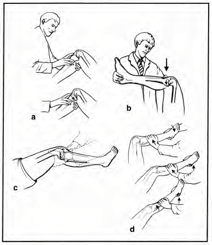 Physical examination: (a) posterior drawer test at 90