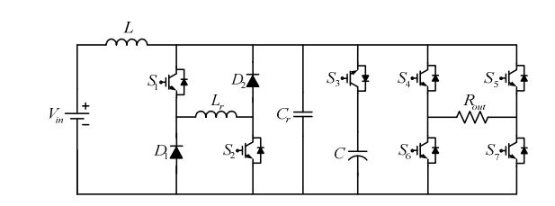 How to synchronize the gate pulse correctly given to IGBT