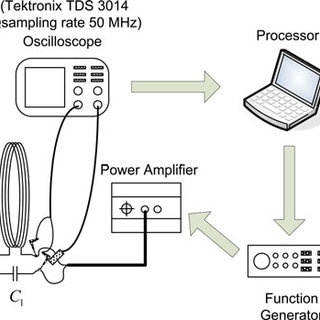 (PDF) A Systematic Approach for Load Monitoring and Power