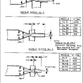 (PDF) Design Construction and Analysis of Wall Attachment