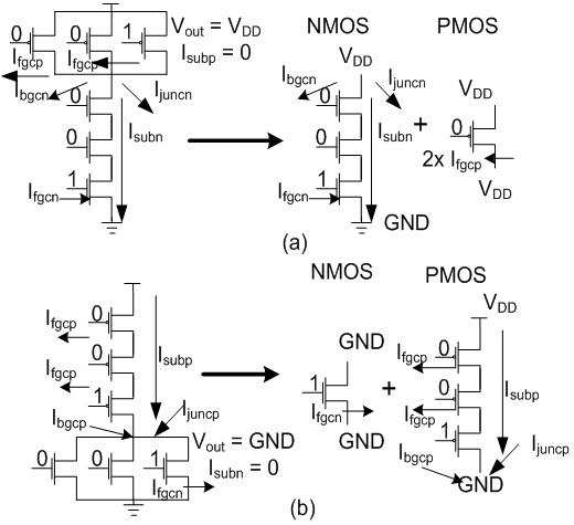Three-input (a) NAND and (b) NOR gates with an applied