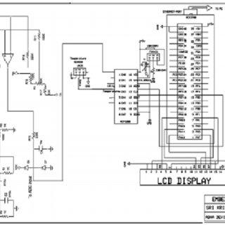 Schematic Diagram of Embedded Based Conductivity