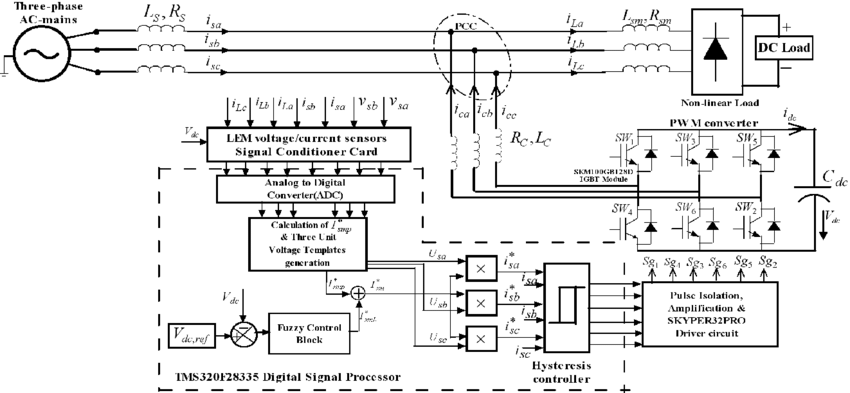 DSP-based three-phase three-wire shunt APF scheme