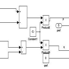 Simulink block diagram of instantaneous active and
