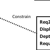 (PDF) Security Requirement Engineering Framework for