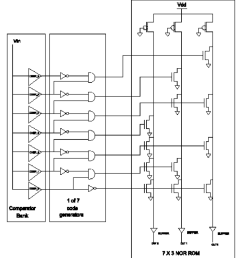 4 complete circuit diagram for a 3 bit flash adc shown for brevity  [ 850 x 935 Pixel ]