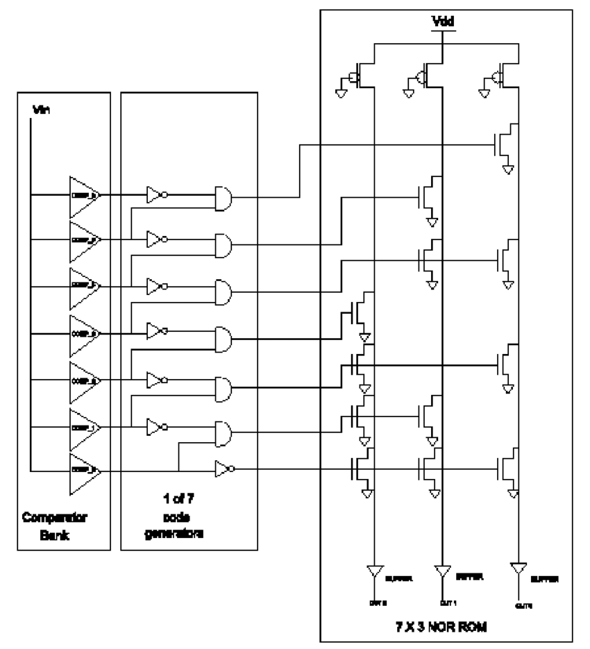 hight resolution of 4 complete circuit diagram for a 3 bit flash adc shown for brevity