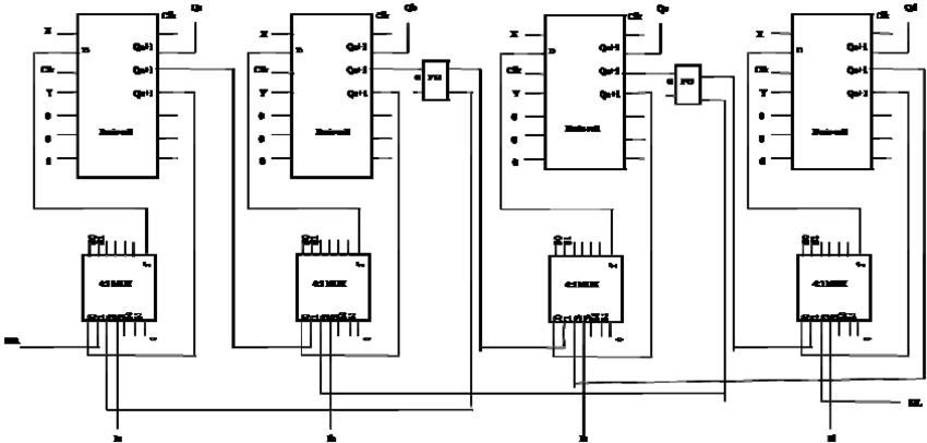 Reversible Universal Shift Register using Basic cell [7