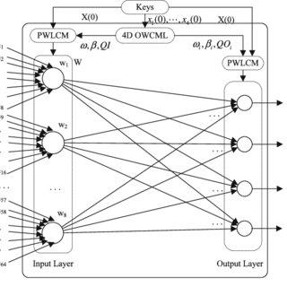 (PDF) j.neural computing-Improvement and performance