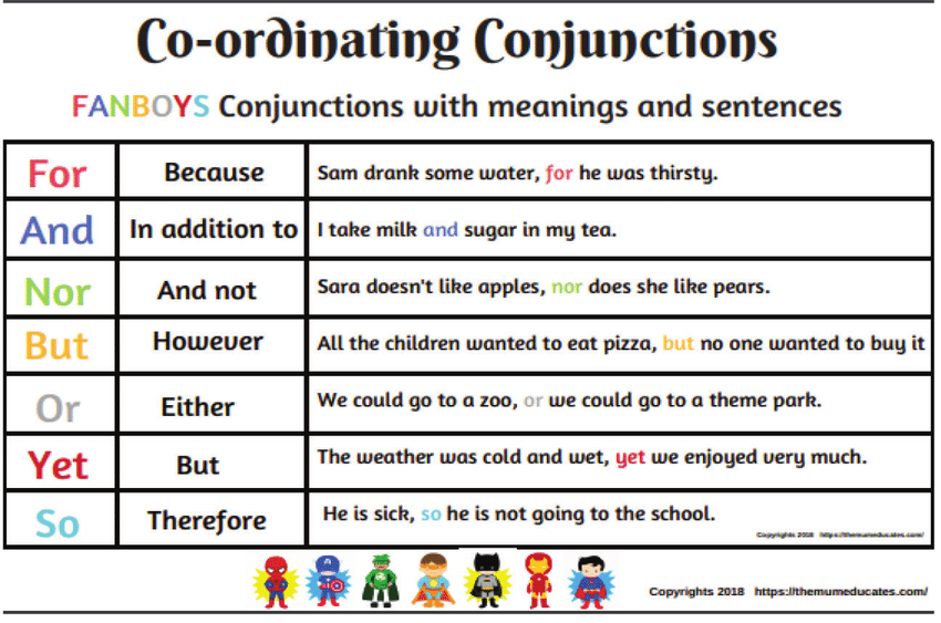 3 coordinating conjunction examples