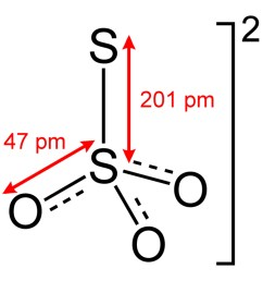 1024px thiosulfate ion 2d dimensions jpg122 81 kb [ 1024 x 832 Pixel ]