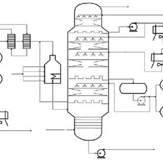 (PDF) Reasons for low heavy vacuum gas oil yield in vacuum