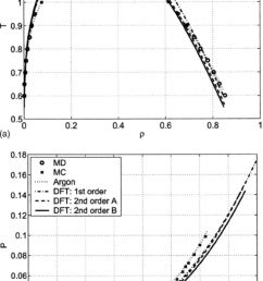phase diagram a and vapor pressure vs temperature b for the ge [ 850 x 1369 Pixel ]
