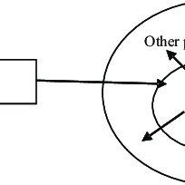 (PDF) THEORETICAL AND CONCEPTUAL FRAMEWORK: MANDATORY
