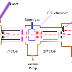 Schematic Diagram Of Mass Spectrometer 12 Volts Battery Charger Circuit 6 Abi 4700 Maldi Tof