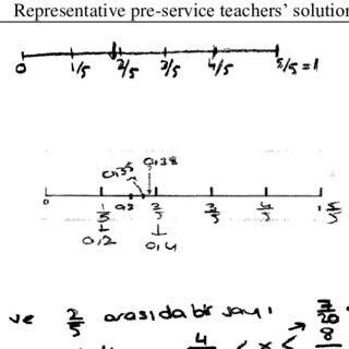 (PDF) Pre-Service Middle School Mathematics Teachers