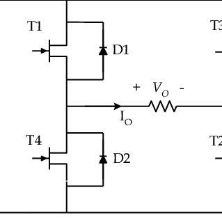 (PDF) High efficiency single phase inverter design