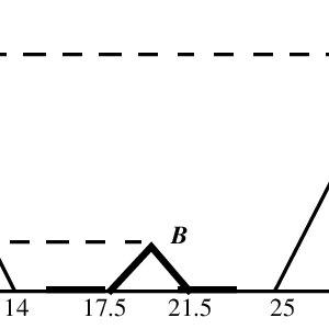 (PDF) The Handbooks of Fuzzy Sets Series
