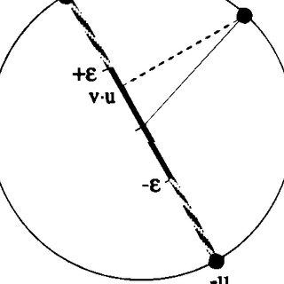 (PDF) Classical and Quantum Probability in the Epsilon Model