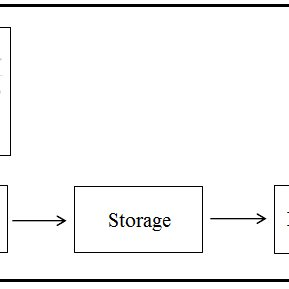 (PDF) Home automation by brain-computer interface