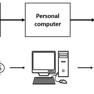 (PDF) An IoT Approach for Wireless Sensor Networks Applied