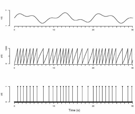 Block diagram of the interpolation process using FIR