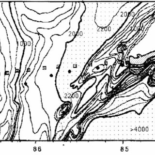 Comparison of cross passage dynamic height anomaly with