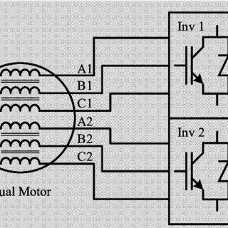 (PDF) Circulating Current Minimization for Dual Three